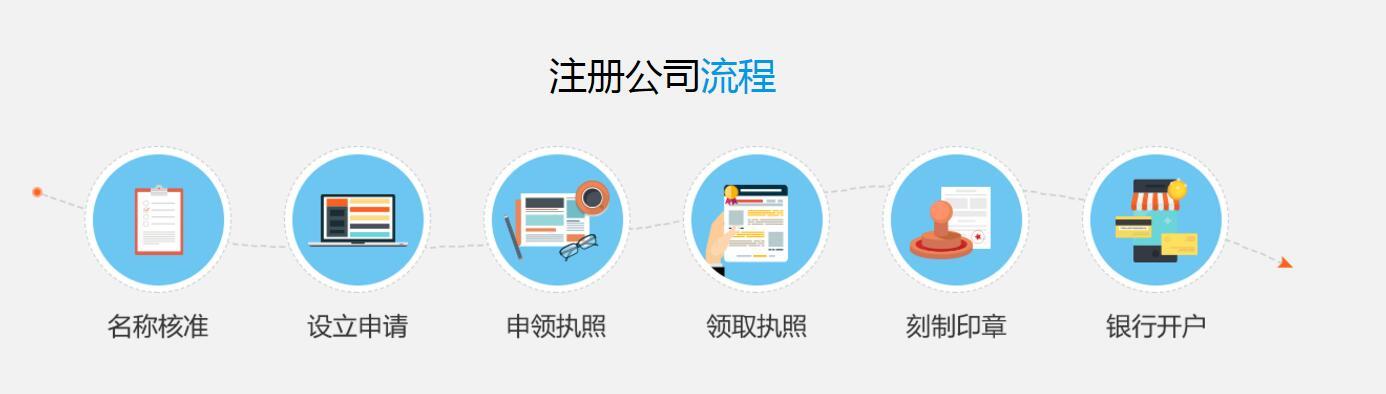 """厦门""""双百""""企业整体估值已达700多亿元 厦门如何注册公司?"""