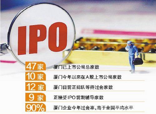 今年厦门10家企业上市 目前上市公司达47家
